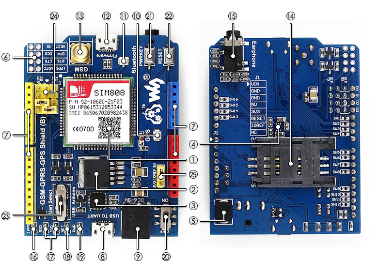 GPRS/GSM Quadband Module for Arduino and
